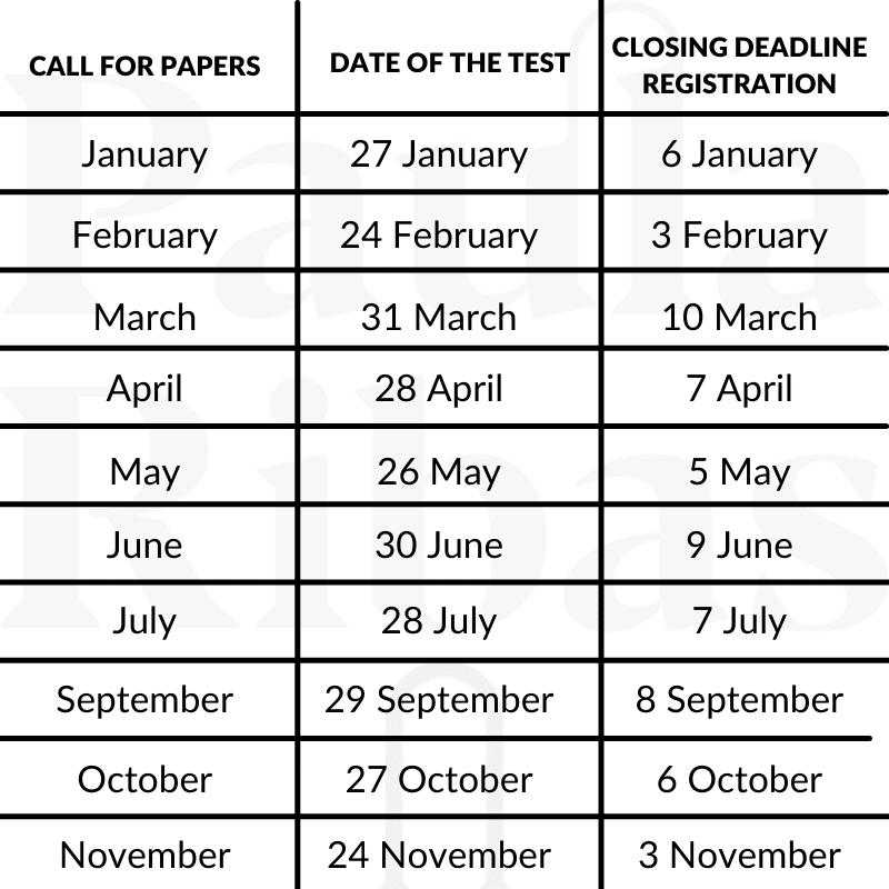 2022 exam to obtain Spanish nationality